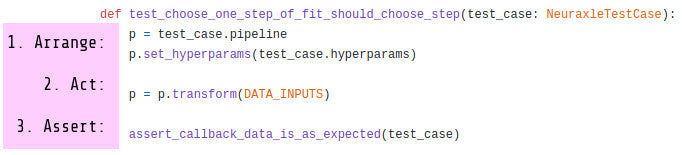 Unit Testing in Python with PyTest. AAA: Arrange, Act, Assert steps for Machine Learning.