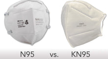 Load image into Gallery viewer, KN95 (N95 Equivalent Compliant) Surgical Disposable Mask Respirator - 10/Pack