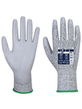 Cut Resistant PU Palm Work Glove (pair)