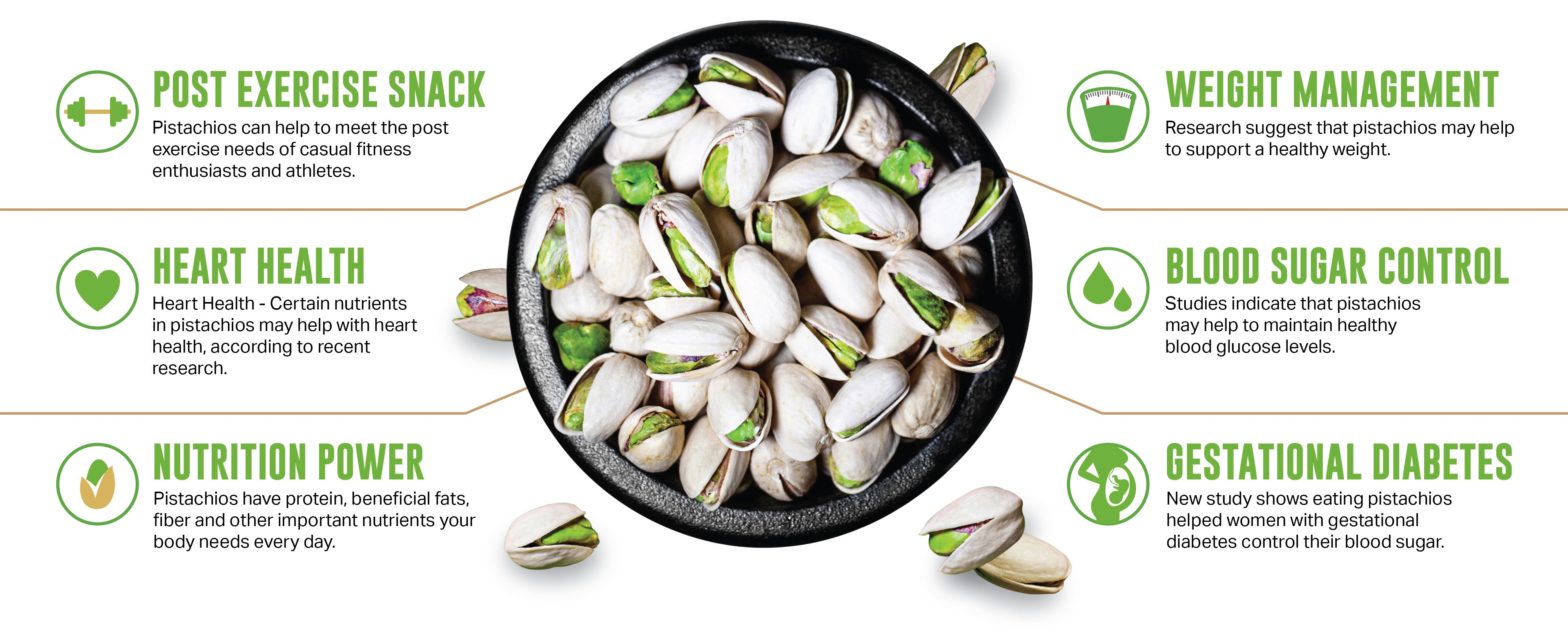 Pistachio Health Benefits | Delicious Nut Brand