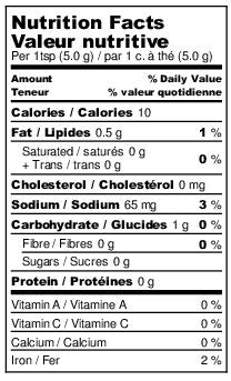 A nutrition fact sheet