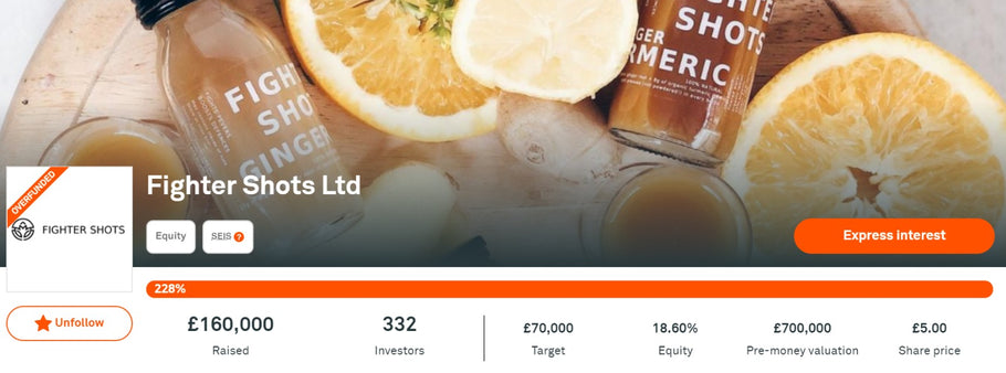 Health drink brand Fighter Shots secures £160k in funding