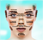 Your Face is an Open Book – How Facial Reading Can Reveal Health Conditions