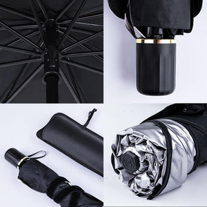 The Heat Blocking Car Umbrella