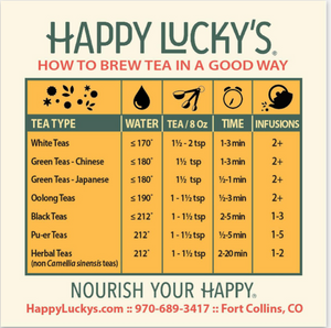 Happy Lucky's Teahouse Brew Instructions Magnet