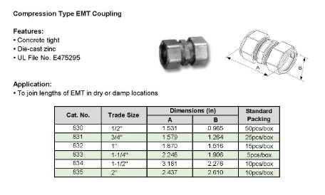 "McGill EMT Coupling (Compression) 1"" Model# 832"