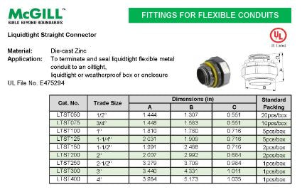 "McGill Liquidtight Connector (Straight) 4"" Model# LTST400"