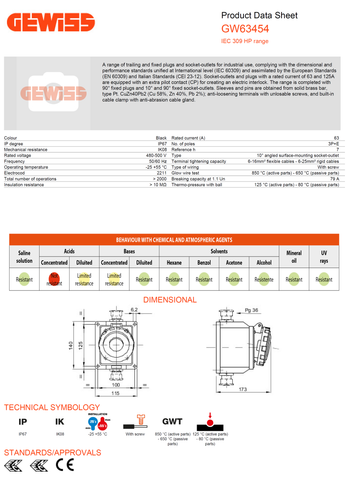 Gewiss 10° Angled Surface-Mounting Socket-Outlet-IP67- 3P+E 63A 480-500V 50/60HZ Model# GW63454