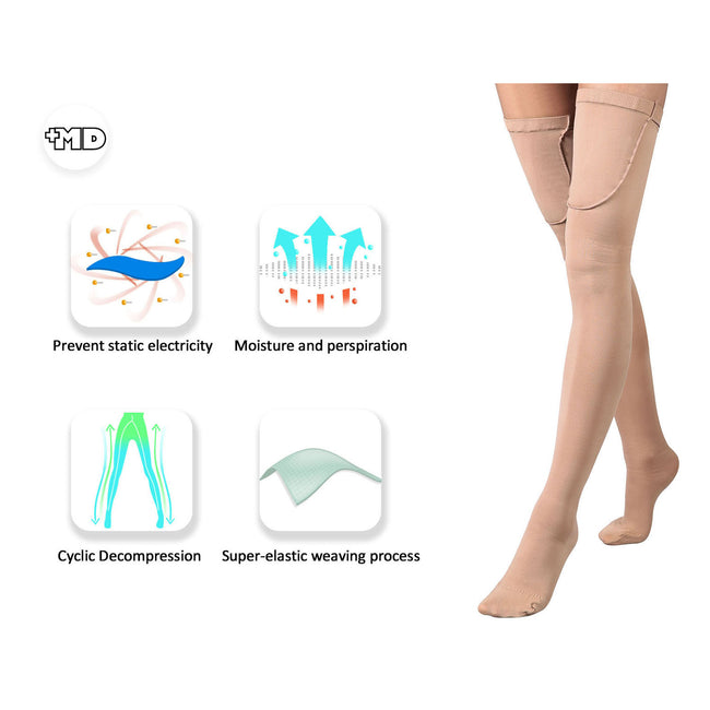+MD 15-20mmHg Anti-Embolism Thigh High Compression Stockings Featrues