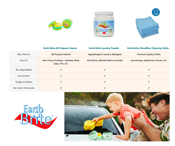 Earth Brite All Purpose Cleaner Clay