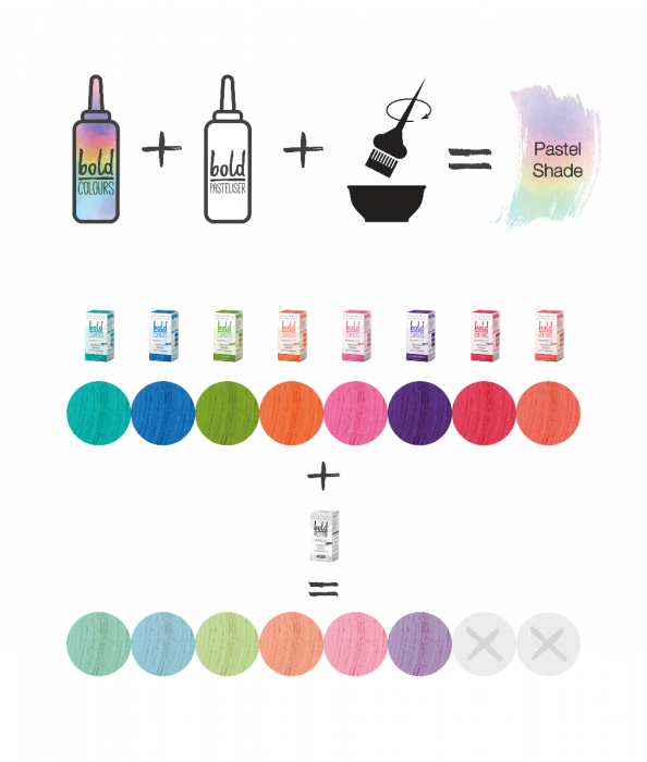 Tints of Nature Bold Colours - Pasteliser - Semi Permanent Hair Colour Naturally Derived Ingredients