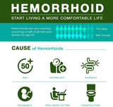 Hemorrhoid Cream, Hemorrhoid Treatment, Hemorrhoid & Fissure Ointment, Fast Relief Hemorrhoid Cream Healing Formula, Hemorrhoid Symptom Ointment