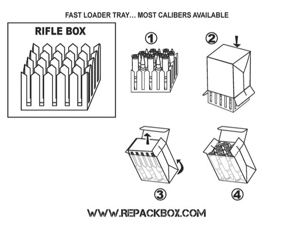 RepackBox Fast-Loading Tray instructions for 5.56 X 45 ammunition