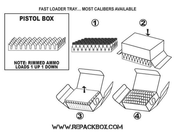 RepackBox Fast-Loading Tray instructions for 45 ACP ammunition