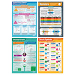 ELECTRICAL CIRCUITS POSTERS, Set of 4