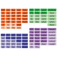 HIGH FREQUENCY WORD CARDS, PHASE 2, 3, 4 and 5, Pupil Size, Pack of 5 sets