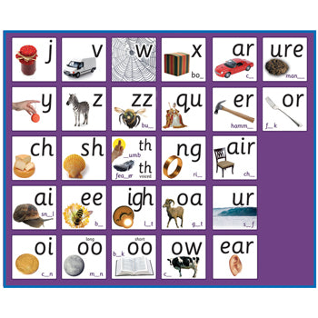 SMART PHONICS, LETTERS AND SOUNDS PHONEME FRIEZES, Phase Three, Set