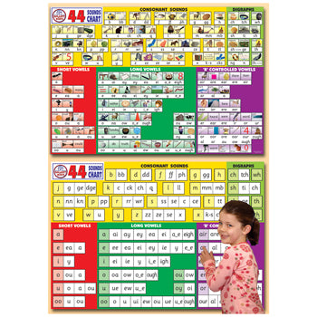 SMART PHONICS, 44 SOUNDS WALL CHART, 1189 x 841mm, Each