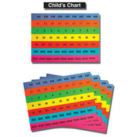 PLACE VALUE CHARTS, Child Sized, 230 x 170mm, Pack of 30