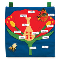 FABRIC LEARNING AIDS, BIG FLOWER, 460 x 380mm, Set