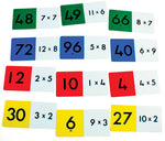 DOMINOES, Multiplication, Pack of 4 x 24