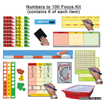 MATHS FOCUS KITS, Numbers to 100, Kit