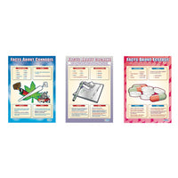 POSTERS, Drugs and Solvents, Set 1, Set of 3