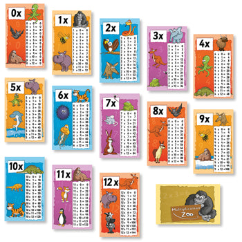 TIMES TABLE POSTER PACK, Set of 13