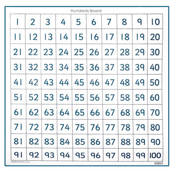100 NUMBER SQUARES, 1000 x 1000mm Wallchart, Each