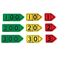 PLACE VALUE ARROWS, DURABLE POLYPROPYLENE, Hundreds, Tens and Units Set, Pack of 6 sets