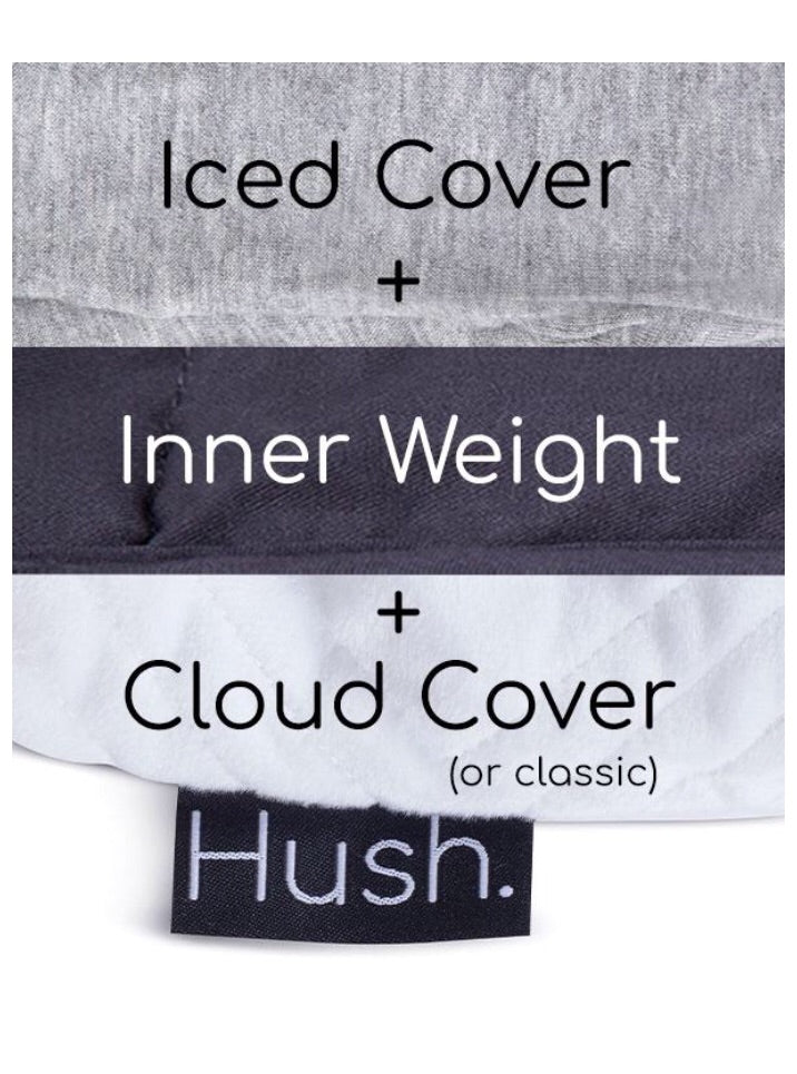 2 in 1 White King Weighted Blanket