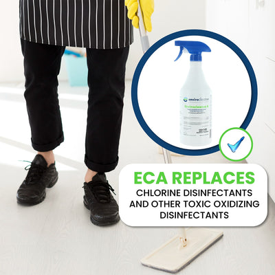 Envirocleanse-A EPA Disinfectant 32oz Bottle - 1 Case of 12 Bottles - ULV Cold Fogger Machine Backpack sanitizer portable thermal Sanifog Disinfectant Solution Chemical Fogger Machine Cordless Handheld Electric Sprayer Disinfecting for Hospitals Dental Office Room School Church Restaurant Home 5L 3L 16L Liter 24V 240W