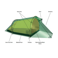 Hilleberg Nallo 2 Tent (Red)