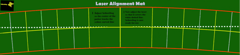 Arc putting training mat for teaching a golfer how the proper putt should be performed. It is a graphical representation of the target line and an arc tangent to this target line with lines draw 90 degrees to the arc with equal separation along the length of the curve.  Color of mat is green