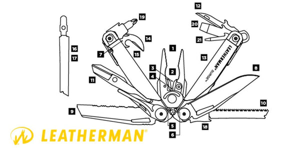 Leatherman Multi-Tool Surge Diagram 830223