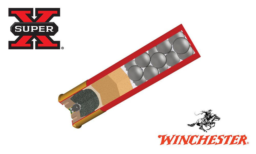 "<b>(Store Pickup Only)</b><br>12 Gauge, Winchester Super X Buckshot, 3"", 00-Buck, 15 Pellet, 1210 fps, Box of 5 #XB12300"