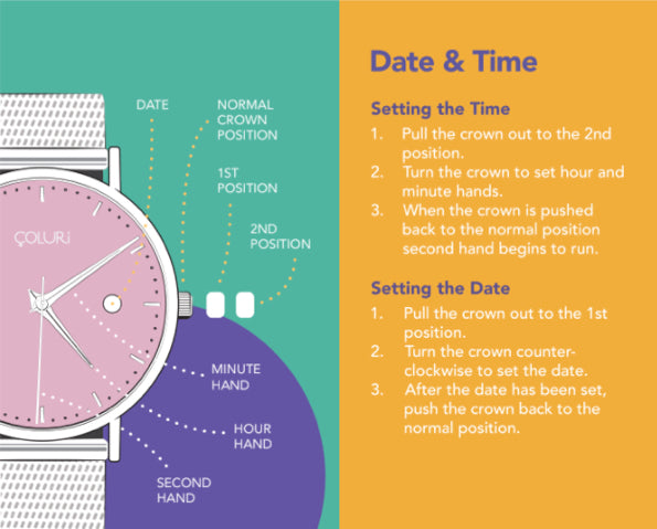 Date and time info