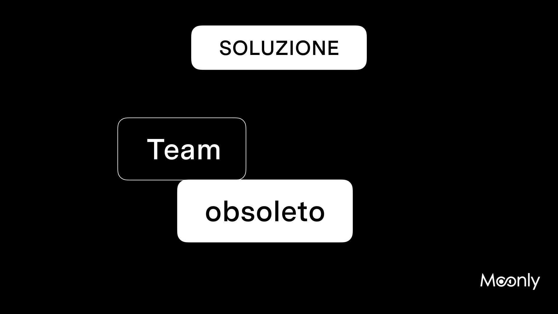 Team management e gestione efficace delle persone
