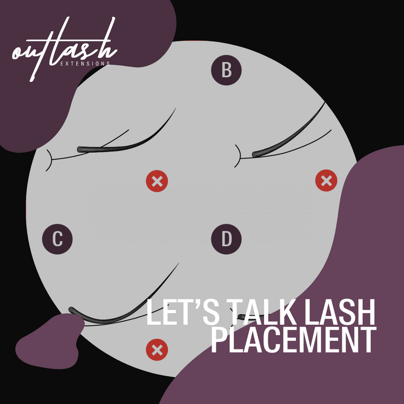 Let's Talk Lash Placement