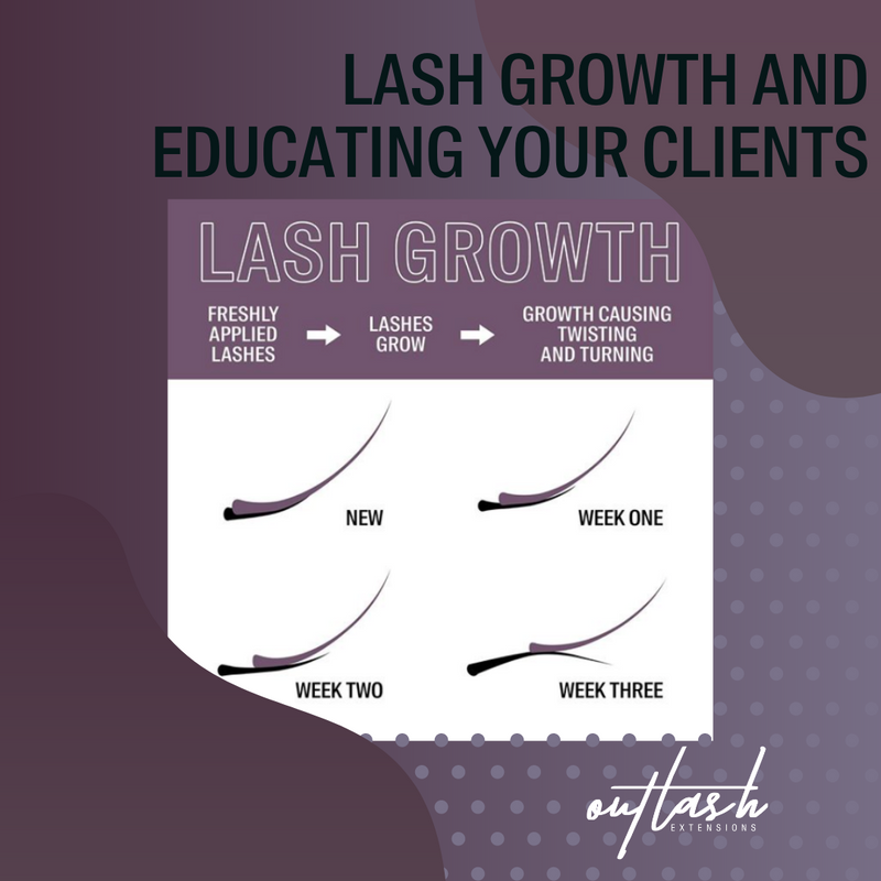 Lash Growth and Educating your Clients