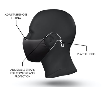 black facemask side view