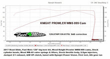 Load image into Gallery viewer, Wood Performance Knight Prowler WM8-999 Cam for Harley Davidson Milwaukee 8 Dyno run.