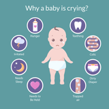 Caricature of a crying baby with causes listed around him in circles.