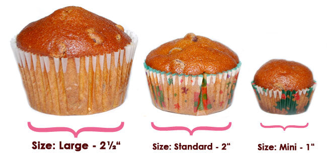Cupcake and Muffin Size Chart