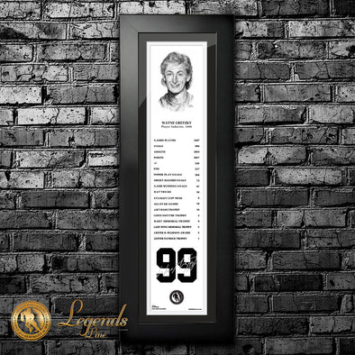 1999 Wayne Gretzky - Legends  6x22 Frame