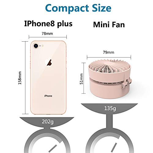 EasyAcc 2600mAh Handheld Necklace Fan -Pink