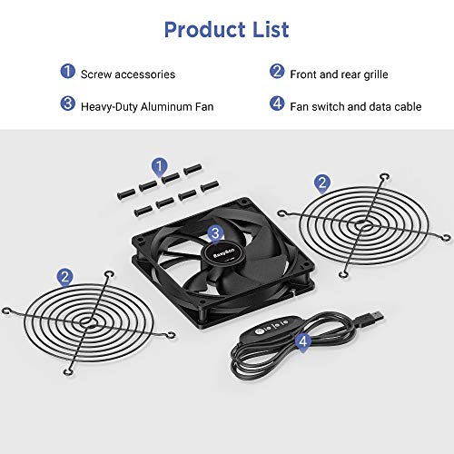EasyAcc Cooling Fan for PCs, PlayStations, xBoxes, Receivers and more