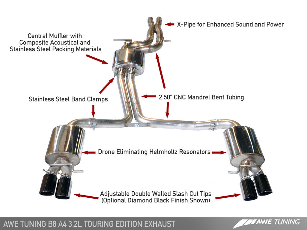 AWE Touring Edition Exhaust System for B8 A4 3.2L - Dual 88.9mm Round Diamond Black Tips