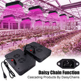 2000W 200*10W LED Grow Light Full Spectrum for Greenhouse and Indoor Plant Veg and Flower 3030 Lamp Bead