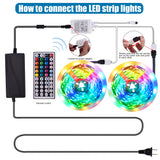 12V-5050 Lamp Beads RGB 44 Keys 10 Meters 300 Lights (40W) Light Strip Double Disc White Light Panel Non-Waterproof/Non-Drip Version Light Strip Set